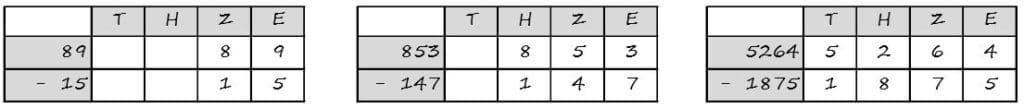 schriftlich addieren substrahieren, Addition, Schriftlich, Substration, plus, minus, Aufgaben, dritte Klasse,