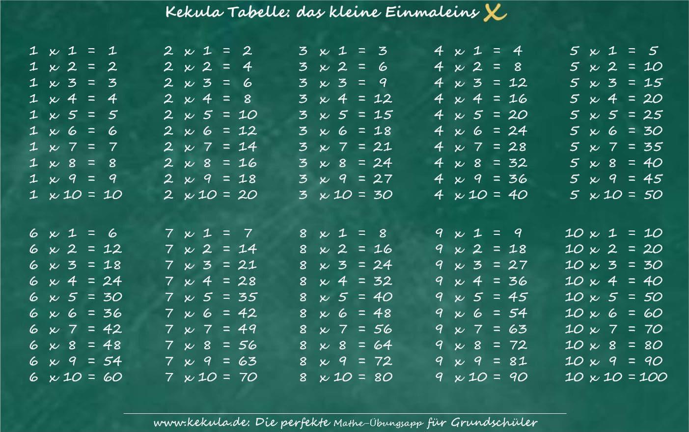 1x1Tabelle - Lernkarte zum kleinen Einmaleins - es 1x1,Tabelle,kostenlos,PDF