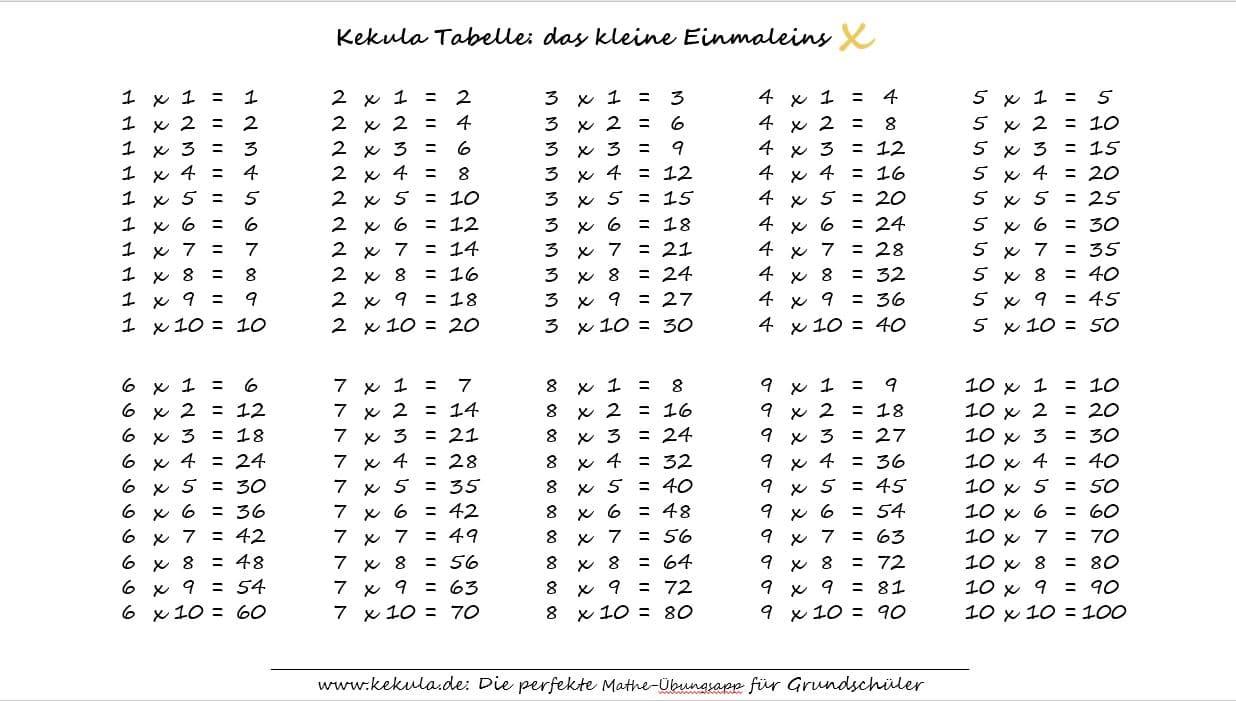kleines 1x1 Einmaleins Tabelle - Lernkarte zum kleinen Einmaleins - Lernkarte kleine einmaleins,1x1, kleines 1x1,Tabelle,kostenlos,PDF