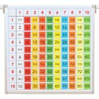 Betzold Einmaleins-Tafel mit farbigen Ergebniskärtchen