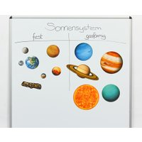 Learning Resources Magnetisches Solar-System
