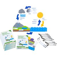 edumero Wasserkreislauf Klassenlernset Tafel- und Tischmaterial